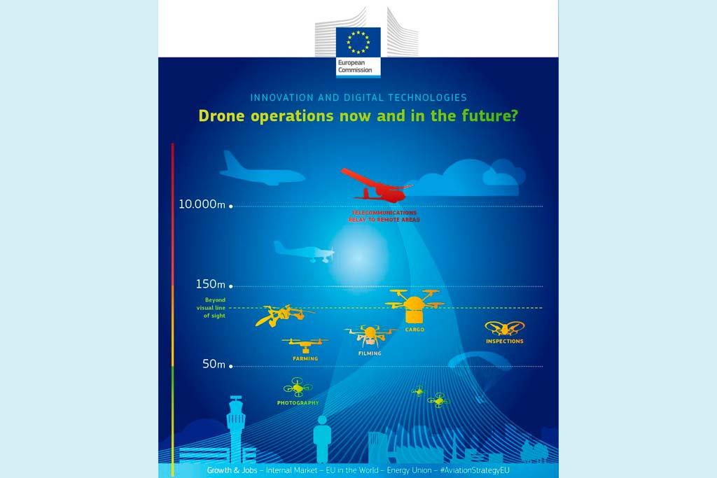 Fotograf Ransbach-Baumbach Drohnenverordnung EU